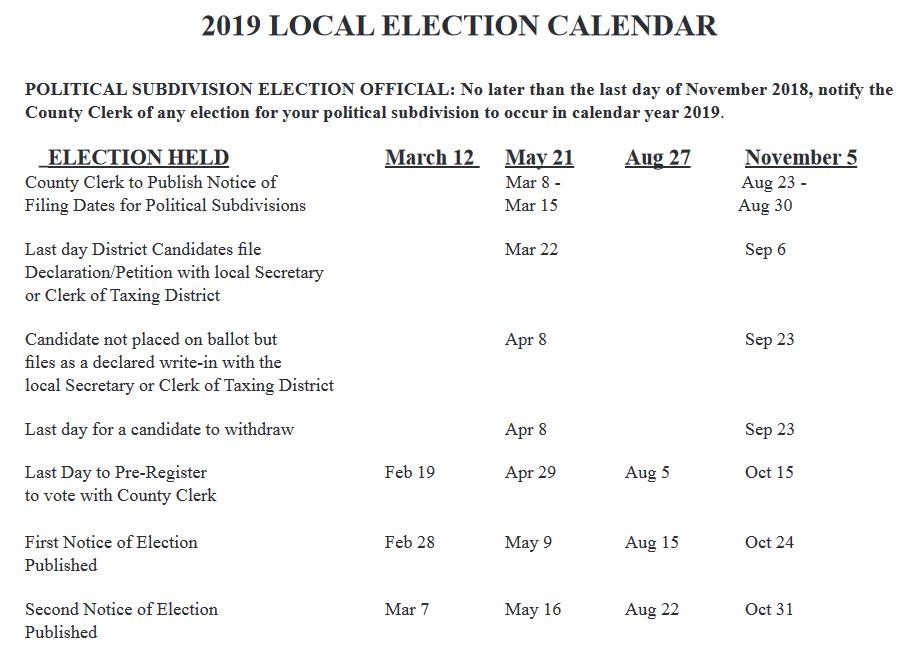2019 local election calendar